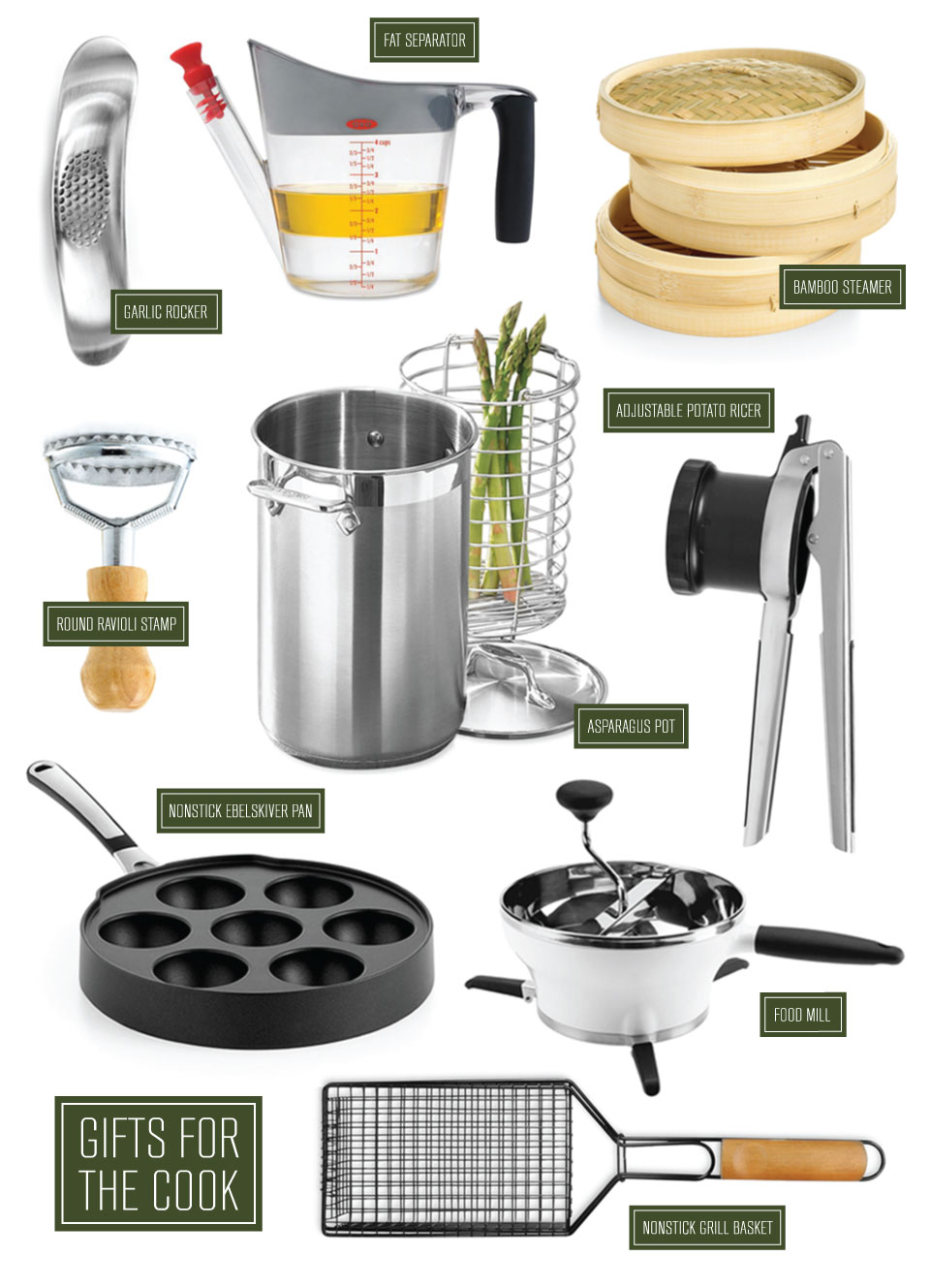 Gift guide for chefs in your life!